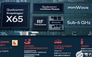 高通的5G毫米波技術:完整端到端商用解決方案已準備好