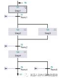 在S7-1500中通过GRAPH使用序列级联,可以简化自动化解决方案