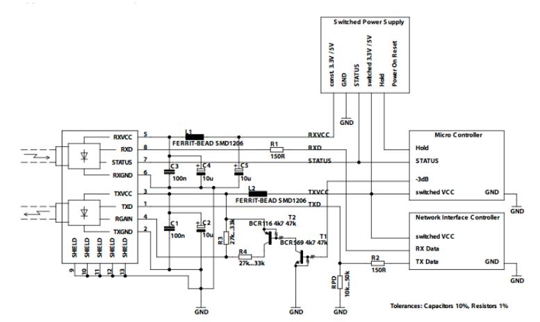 淺談MOST節點的應用電路設計