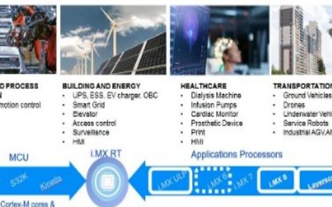 嵌入式系统的发展史/特征/结构/类型/机遇/挑战