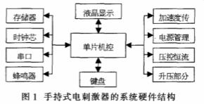 基于单片机和电源管理芯片实现手持刺激器系统的设计