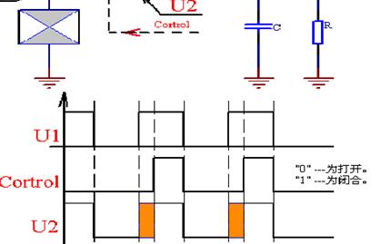 磁放大技術在開關電源中的應用及優勢
