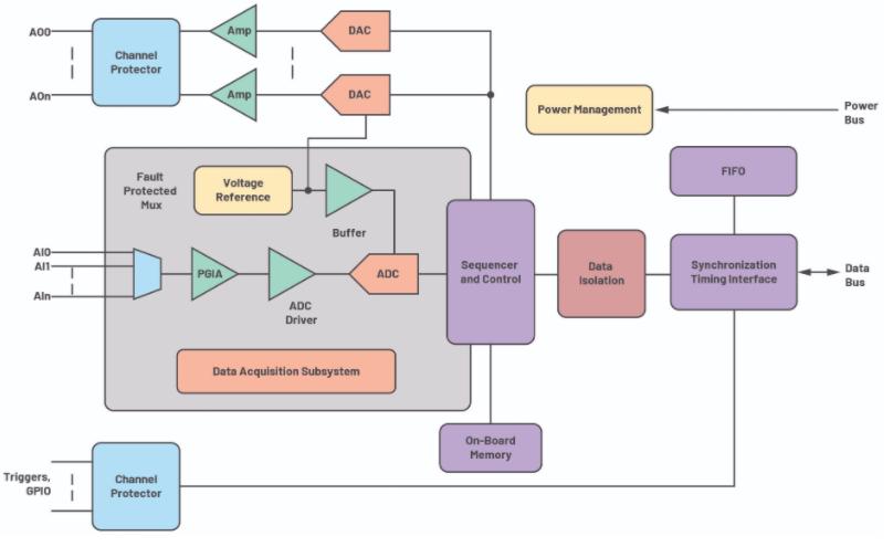 如何利用异质集成改变精密转换竞争环境及解决方案