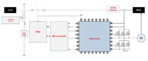 如何优化48V轻混电动车的电机驱动器设计