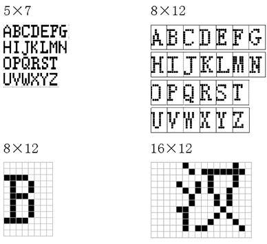 B超系统中的汉字输入方案的设计与实现