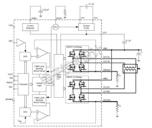如何降低步進電機的噪聲?