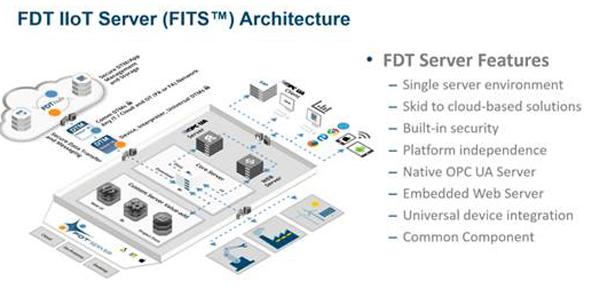 浅谈FDT3.0标准如何实现工业物联网和控制系统集成