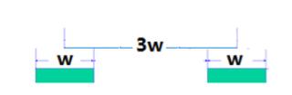 浅谈3W原则与对走线之间的串扰估值