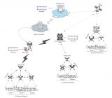 物联网基于区块链的安全数据采集方案的优化