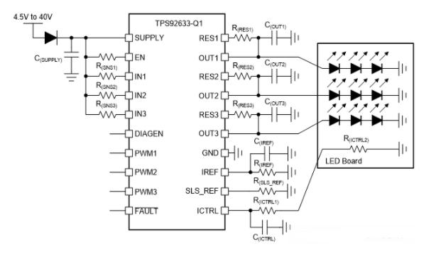 基于TPS92633-Q1的LED驅動解決方案