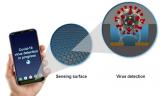 浅谈通用电气正研发在手机上安装COVID-19病毒检测传感器