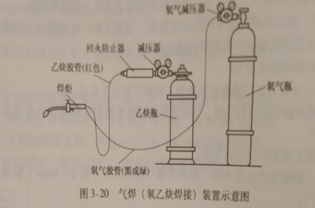 常用的焊接设备有哪些