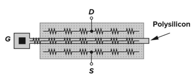 柵極電阻到底是什么?