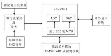 基于ADmC841单片机和LCM3202401芯片实现膜片钳放大器的设计