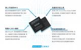 亿智SV826将助力IPC到AIPC智能化升级的芯动力