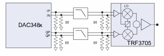 基带I/Q跟踪不匹配会有什么影响?