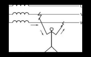 间接接触触电防护