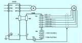 變頻器帶動電機運行時產生抖動該怎么處理?