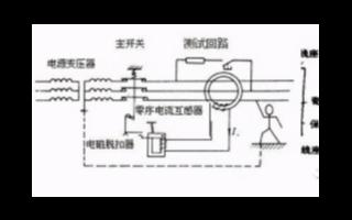 零序电流?;ぴ谠诵兄行枳⒁饽男┪侍?