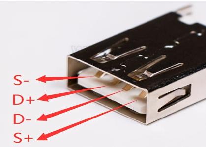 常见USB型号的引脚定义