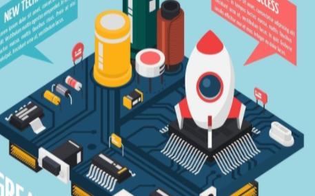 半导体芯片行业哪三个方向高景气?