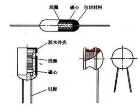 电感器工作原理与可调电感器应用范围