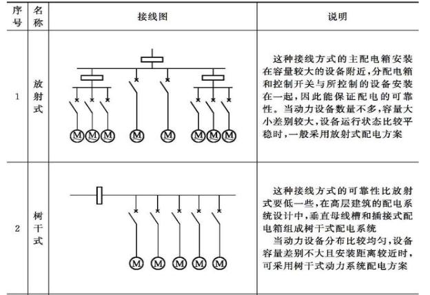 实例分析,动力系统图的识读方法