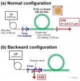 一种波长为2.5至3.7μm波长范围内高度稳定的宽带中红外光束光源