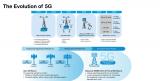 浅谈5G毫米波技术及基站解决方案