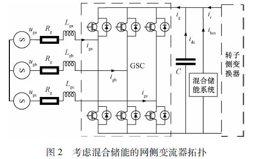 混合储能装置中超级电容器和蓄电池的协调控制策略