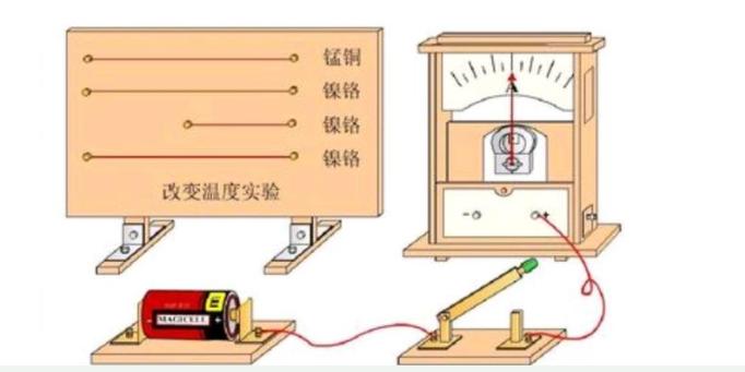 剖析电学中电阻及电阻定律