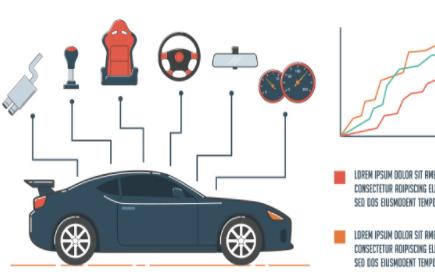 车机算力成为智能网联汽车的短板?
