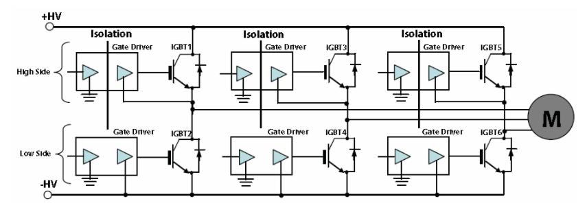 動力總成驅動器共模噪聲的來源和影響