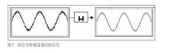 简述DSP数字信号处理器在科里奥利质量流量计上的...