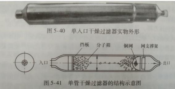 干燥過濾器的作用/結構/分類/工作原理/常見故障