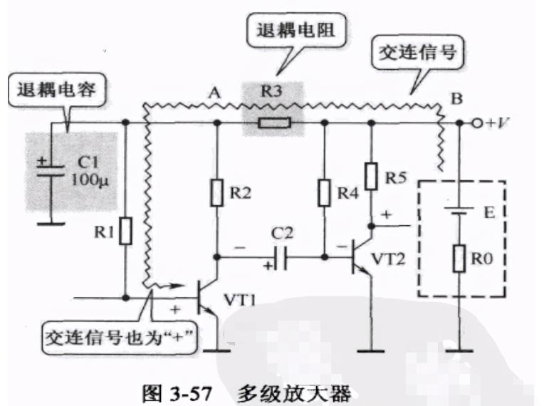 为什么要在多级放大器中设置退耦电容