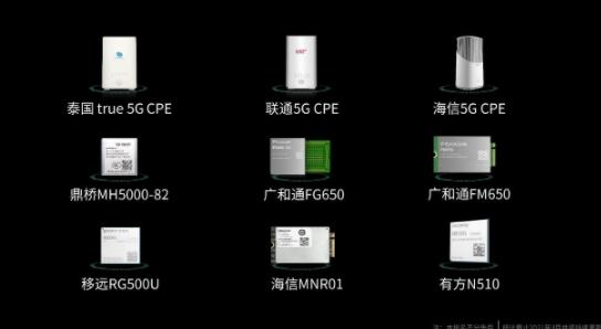 展锐5G芯片赋能千行百业,助力5G新基建