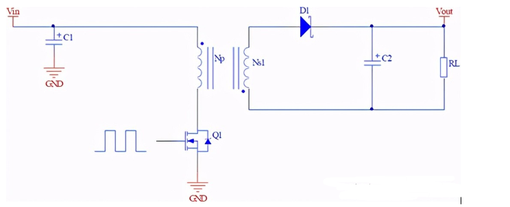 反激式开关电源的三种工作模式