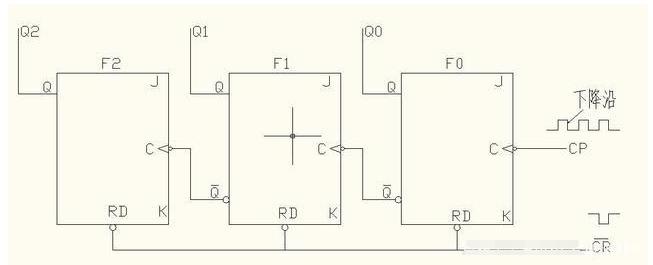 减法计数器的结构原理