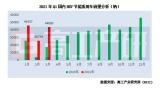 2021年Q1国内HEV节能乘用车合计装机量约为154MWh,同比增长151%