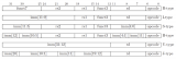 riscv如何实现自定义指令并用qemu运行详解