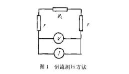 简述Kelvin四线连接电阻测试技术及应用