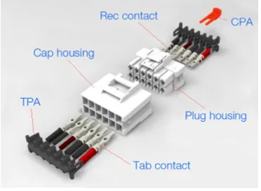 设备连接器设计的改善方案解析