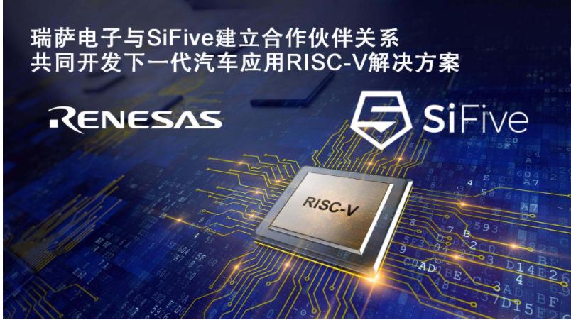 瑞萨电子携手SiFive共同开发面向汽车应用的新...