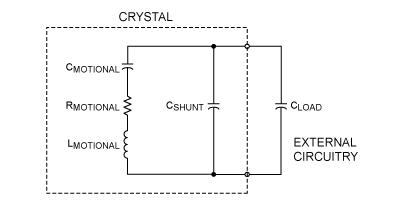 石英晶体设计简单振荡器时的注意事项