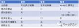 关于小鹏XP2.5的一些使用总结