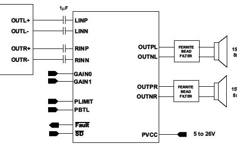 高效率驱动桥D类音频放大器芯片TPA3110