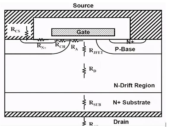 一文詳解MOSFET的導通電阻