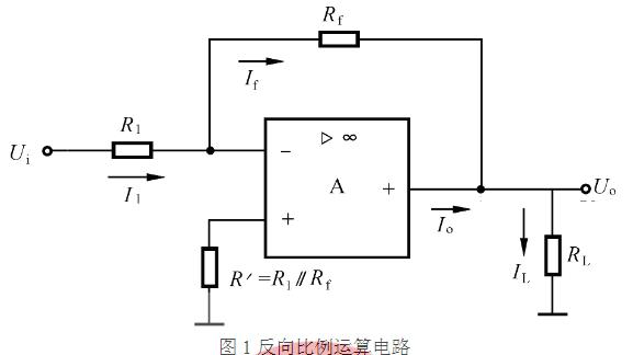 運算放大器基本應用電路和雙電源應用