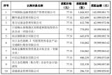 億嘉和完成非公開發行股票913萬股,募集資金總額...